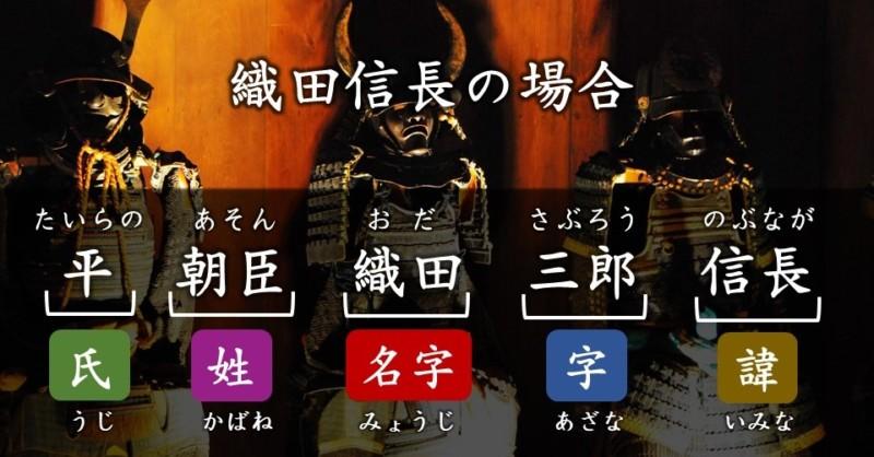 織田信長の氏姓の解説