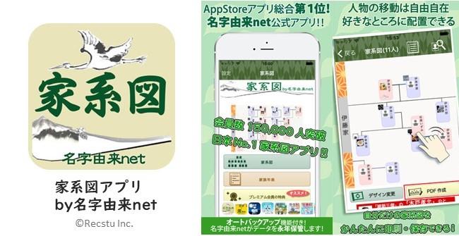 家系図アプリby名字由来net