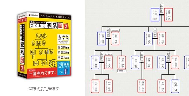つくれる家系図2